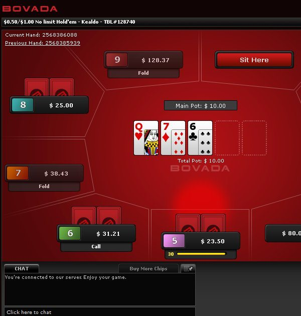 Bovada Poker Download, Welcome Bonus, Software Review